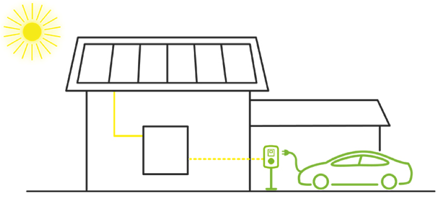 solar electric car charger