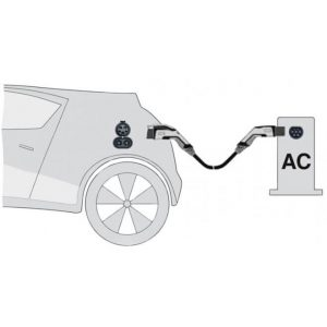 ev_plug_and_connector