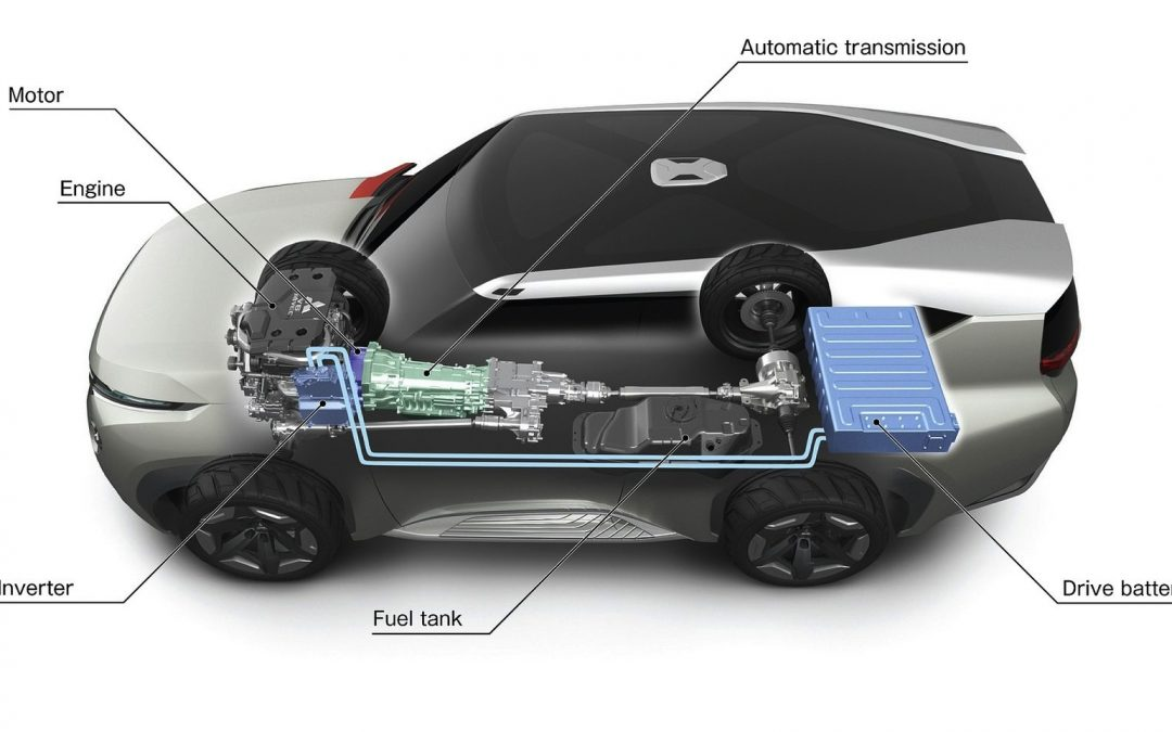 How Does an Electric Car work?