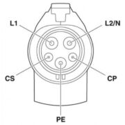 Type 1 J1772 EV Vehicle Connector   Open Cable End